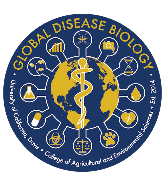 Global Disease Biology